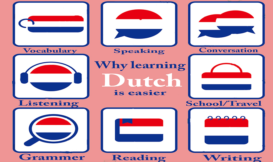 WHY LEARNING DUTCH IS EASY